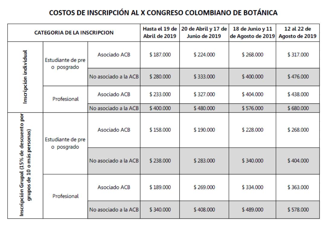 Costos inscripci%c3%b3n xccb