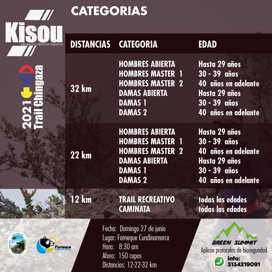 9 categorias trail chingaza  2021