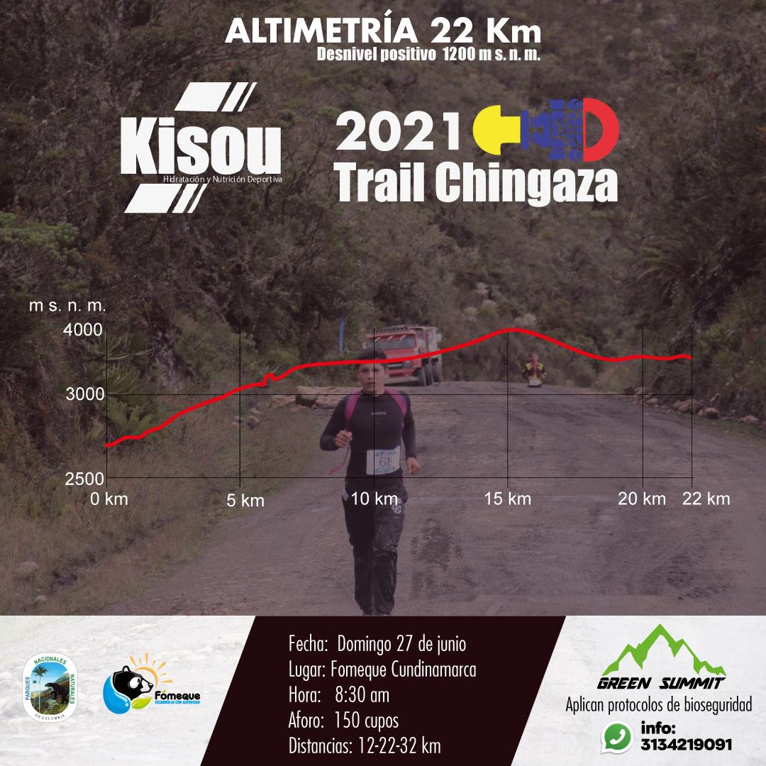11 altimetria 22 km trail chingaza  2021