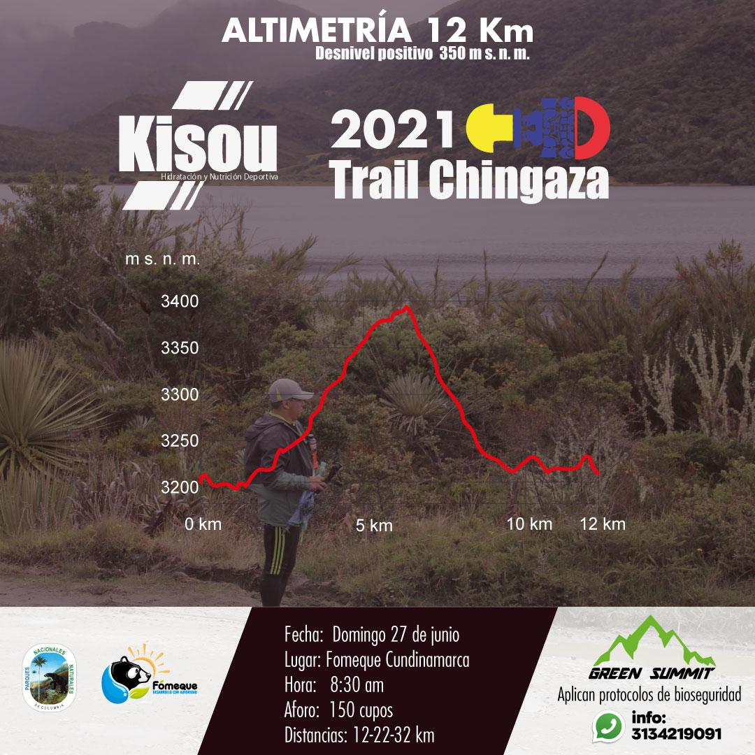 12 altimetria 12 km trail chingaza  2021