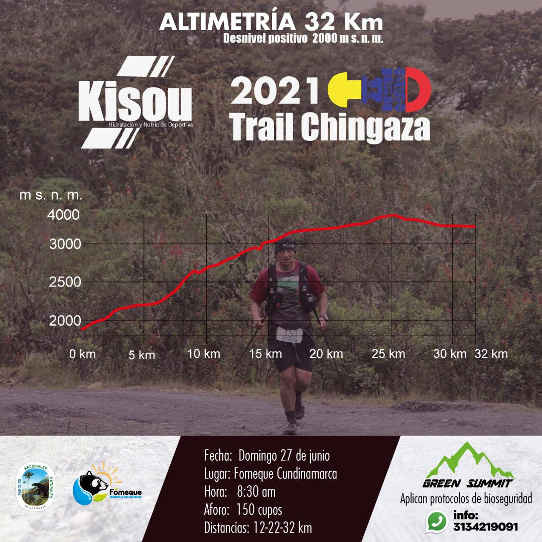 10 altimetria 32 km trail chingaza  2021